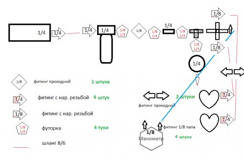 схема пневмы 2.png