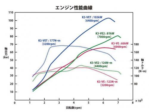 K3-engines графики.jpg